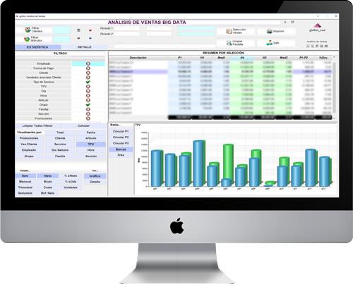 software para administrar restaurantes
